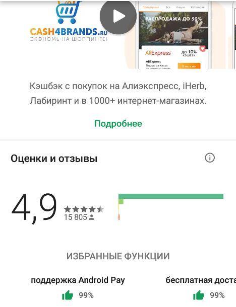 Cash4brands.ru - обзор кэшбэк сервиса, отзывы людей и выплаты 5816c737459